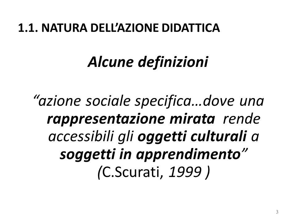 Fasi (da E.Damiano): Scelta del tema, elaboraz.