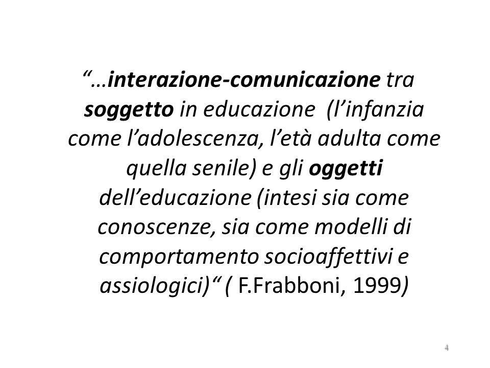 …interazione-comunicazione tra soggetto in educazione (linfanzia come ladolescenza, letà adulta come quella senile) e gli oggetti delleducazione (intesi sia come conoscenze, sia come modelli di comportamento socioaffettivi e assiologici) ( F.Frabboni, 1999) 4