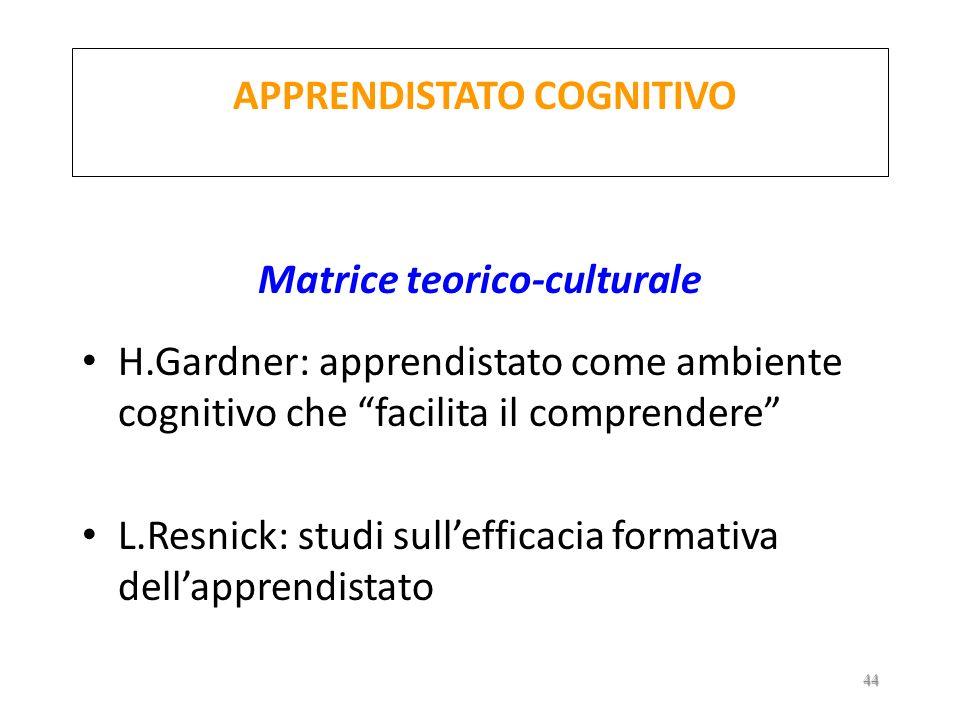 sviluppo del potenziale intellettivo individuale Controindicazioni Approccio mentalistico allesperienza Rischi di saldatura 43