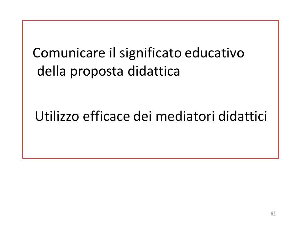 IMPLICAZIONI OPERATIVE Rilevare la situazione dei soggetti educandi (osservazione, dialogo, interpretazione) Collocare lintervento didattico nella zon