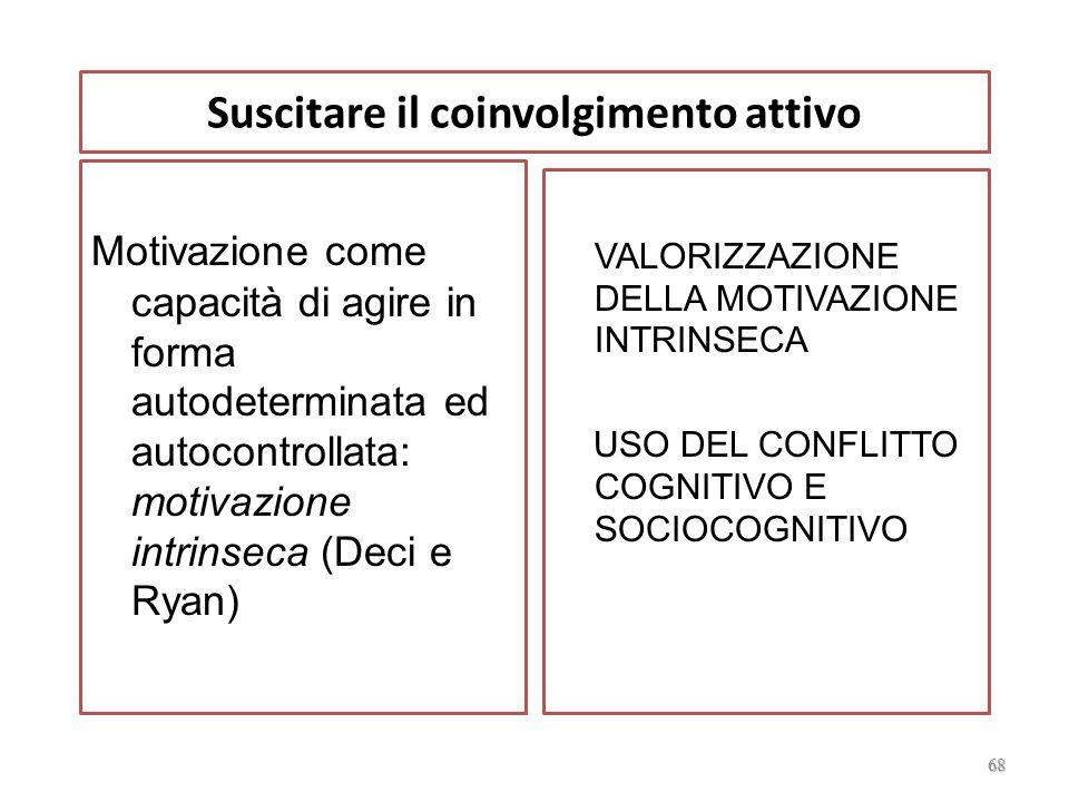 Creare condizioni motivanti Motivazione come risposta a pressioni esterne (Skinner) Motivazione in relazione a bisogni interni (Maslow) Motivazione in