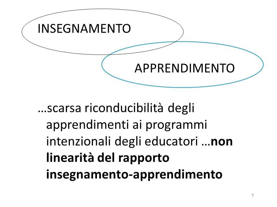 INSEGNAMENTO APPRENDIMENTO …scarsa riconducibilità degli apprendimenti ai programmi intenzionali degli educatori …non linearità del rapporto insegnamento-apprendimento 7
