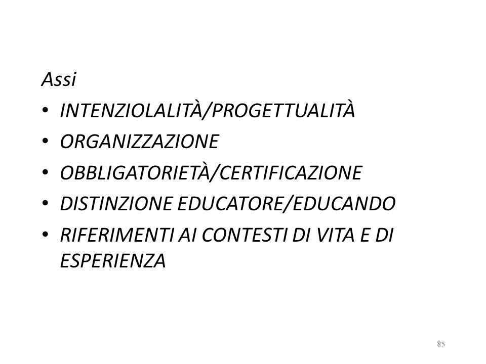 2.1. CONTESTI DELLAZIONE DIDATTICA E COMPITI DELLEDUCATORE Esperienze educative FORMALI INFORMALI NON FORMALI 84