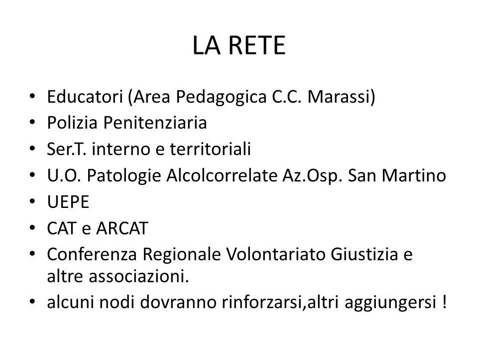 LA RETE Educatori (Area Pedagogica C.C.Marassi) Polizia Penitenziaria Ser.T.