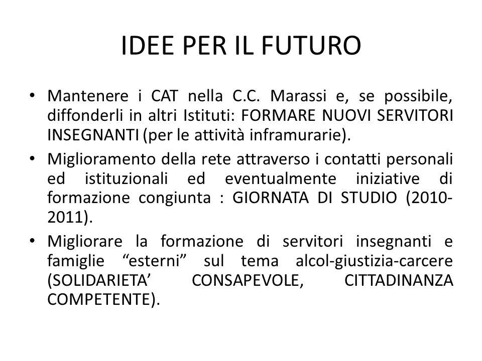 IDEE PER IL FUTURO Mantenere i CAT nella C.C.