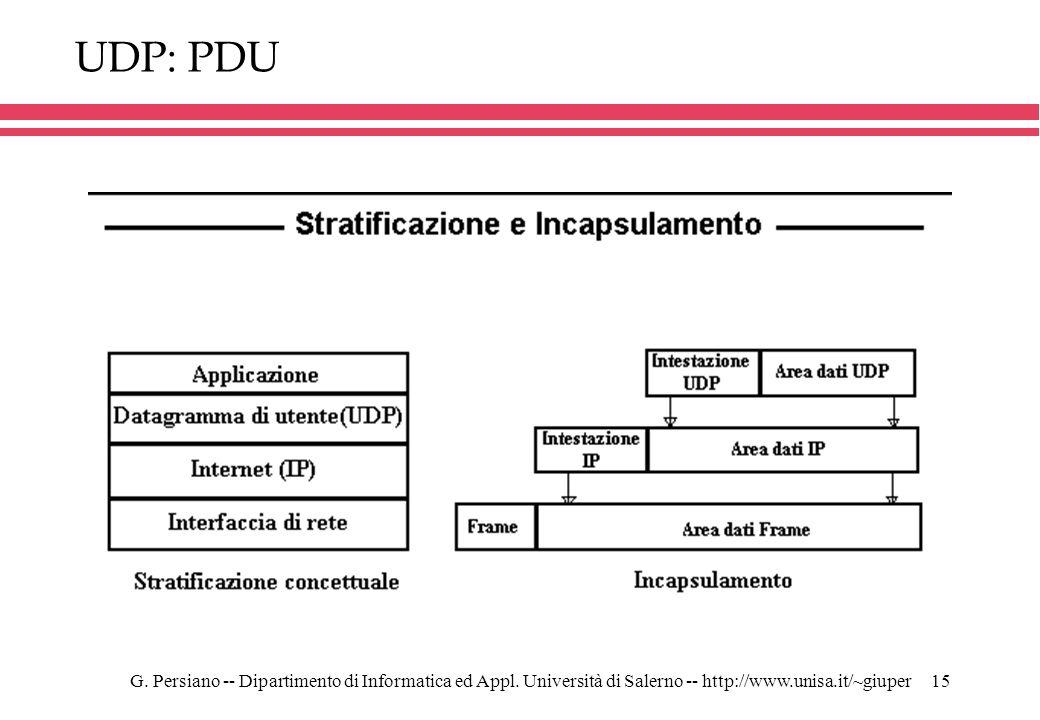 G. Persiano -- Dipartimento di Informatica ed Appl. Università di Salerno -- http://www.unisa.it/~giuper15 UDP: PDU