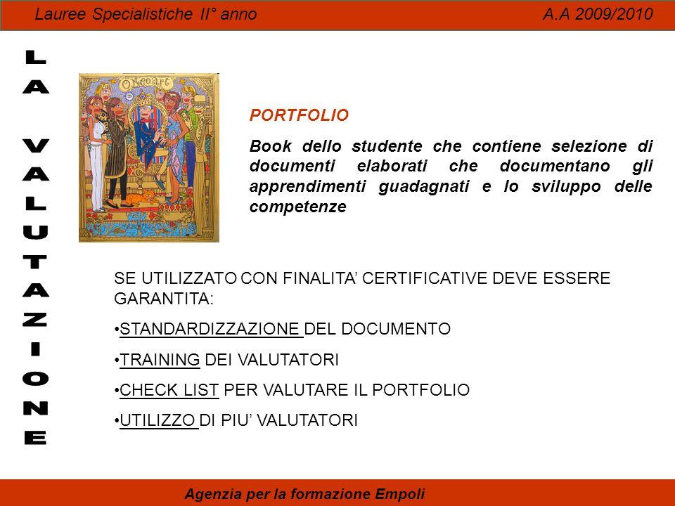 Lauree Specialistiche II° anno A.A 2009/2010 Agenzia per la formazione Empoli PORTFOLIO Book dello studente che contiene selezione di documenti elabor