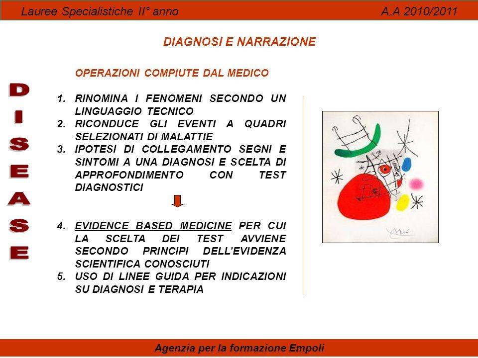 Lauree Specialistiche II° anno A.A 2010/2011 Agenzia per la formazione Empoli DONNE E CURA OPERAZIONI COMPIUTE DAL MEDICO 1.RINOMINA I FENOMENI SECOND