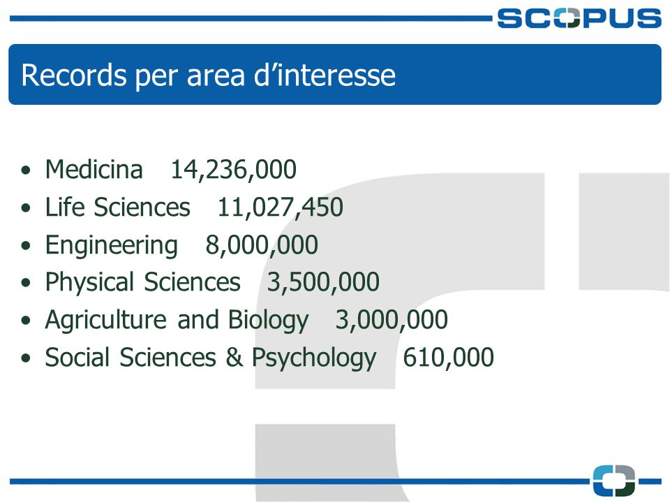 Records per area dinteresse Medicina 14,236,000 Life Sciences 11,027,450 Engineering 8,000,000 Physical Sciences 3,500,000 Agriculture and Biology 3,0