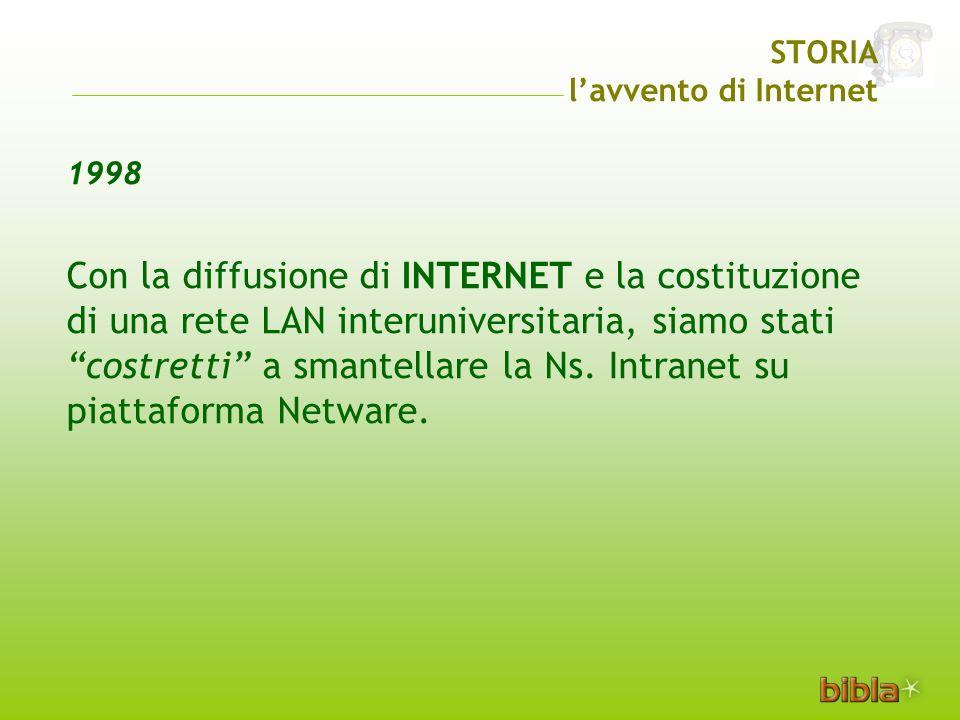 1998 Con la diffusione di INTERNET e la costituzione di una rete LAN interuniversitaria, siamo stati costretti a smantellare la Ns.