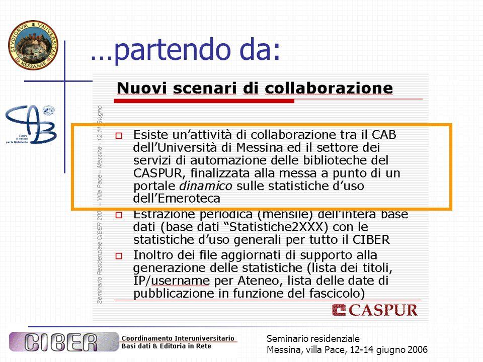 Seminario residenziale Messina, villa Pace, 12-14 giugno 2006 Lidea