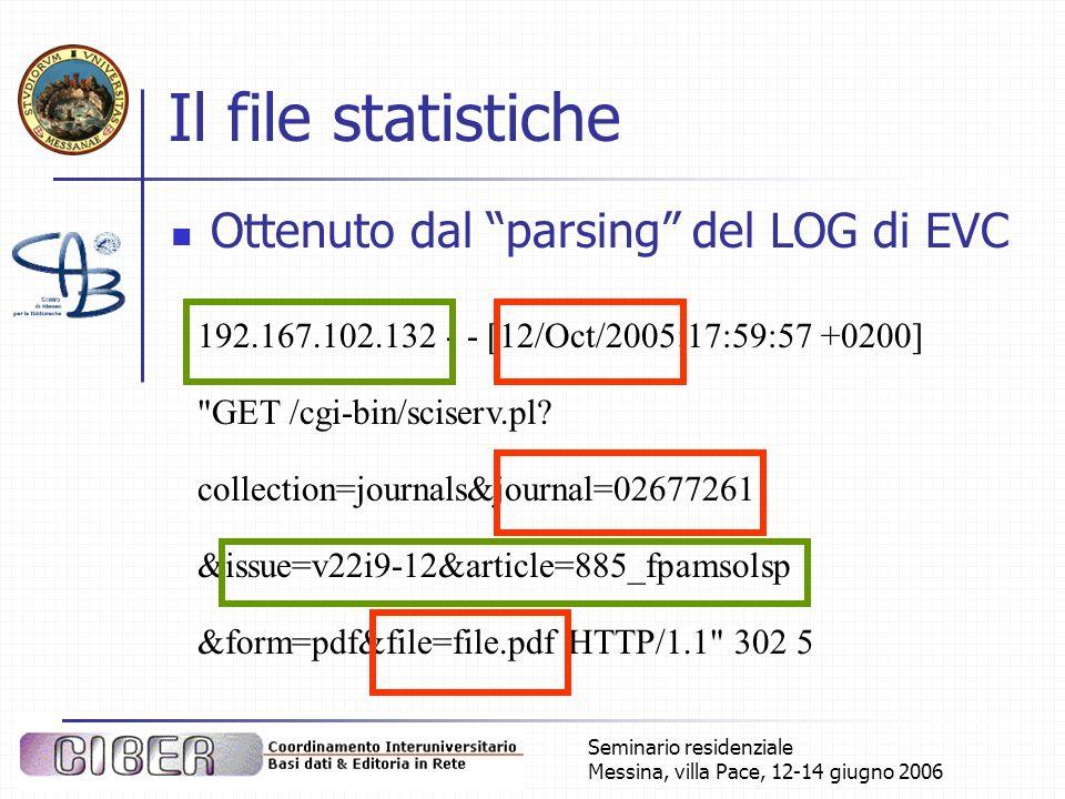 Seminario residenziale Messina, villa Pace, 12-14 giugno 2006 Il file statistiche Ottenuto dal parsing del LOG di EVC 192.167.102.132 - - [12/Oct/2005:17:59:57 +0200] GET /cgi-bin/sciserv.pl.