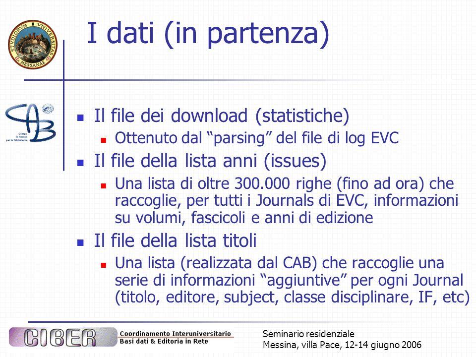 Seminario residenziale Messina, villa Pace, 12-14 giugno 2006 I dati (in partenza) Il file dei download (statistiche) Ottenuto dal parsing del file di