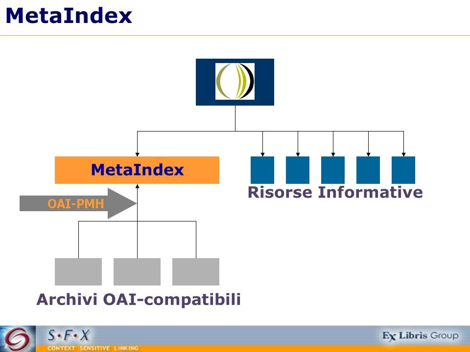 MetaIndex Risorse Informative Archivi OAI-compatibili OAI-PMH
