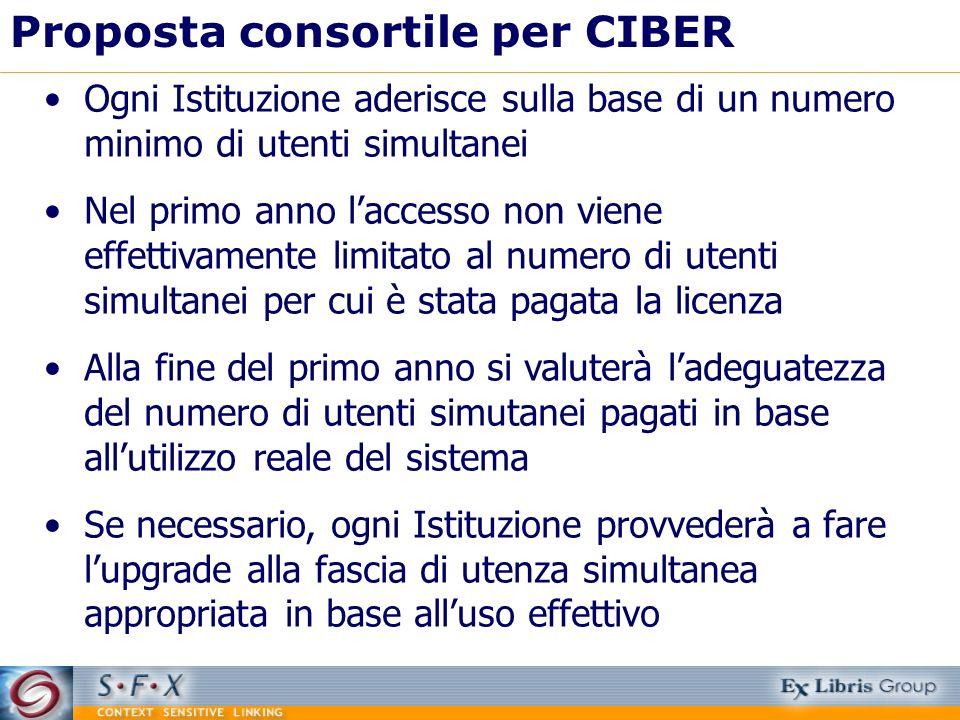 Proposta consortile per CIBER Ogni Istituzione aderisce sulla base di un numero minimo di utenti simultanei Nel primo anno laccesso non viene effettiv