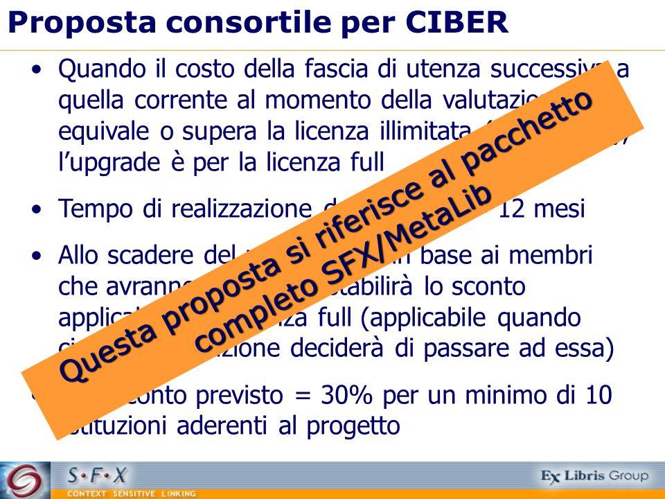 Proposta consortile per CIBER Quando il costo della fascia di utenza successiva a quella corrente al momento della valutazione equivale o supera la li