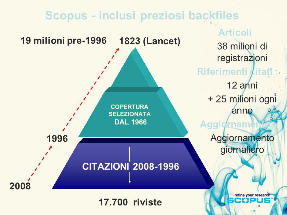 17.700 riviste 1823 (Lancet) 2008 1996 Articoli 38 milioni di registrazioni Riferimenti citati 12 anni + 25 milioni ogni anno Aggiornamento Aggiorname
