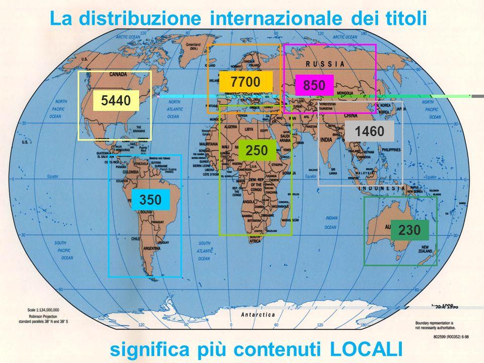5440 350 7700 250 850 1460 230 La distribuzione internazionale dei titoli significa più contenuti LOCALI