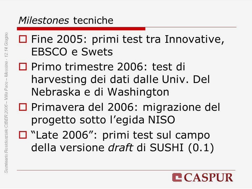 Milestones tecniche Fine 2005: primi test tra Innovative, EBSCO e Swets Primo trimestre 2006: test di harvesting dei dati dalle Univ.