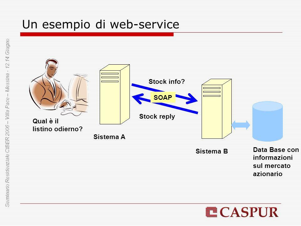 Un esempio di web-service Sistema A Sistema B Data Base con informazioni sul mercato azionario Qual è il listino odierno? Stock info? Stock reply SOAP