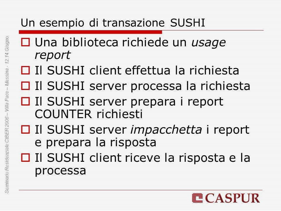 Un esempio di transazione SUSHI Una biblioteca richiede un usage report Il SUSHI client effettua la richiesta Il SUSHI server processa la richiesta Il
