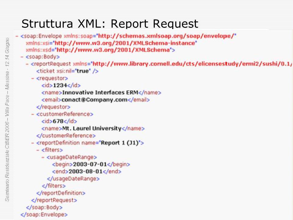 Struttura XML: Report Request Seminario Residenziale CIBER 2006 – Villa Pace – Messina - 12.14 Giugno