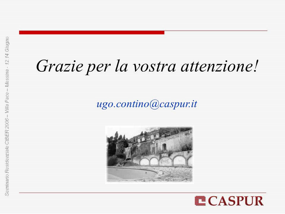 Grazie per la vostra attenzione! ugo.contino@caspur.it Seminario Residenziale CIBER 2006 – Villa Pace – Messina - 12.14 Giugno