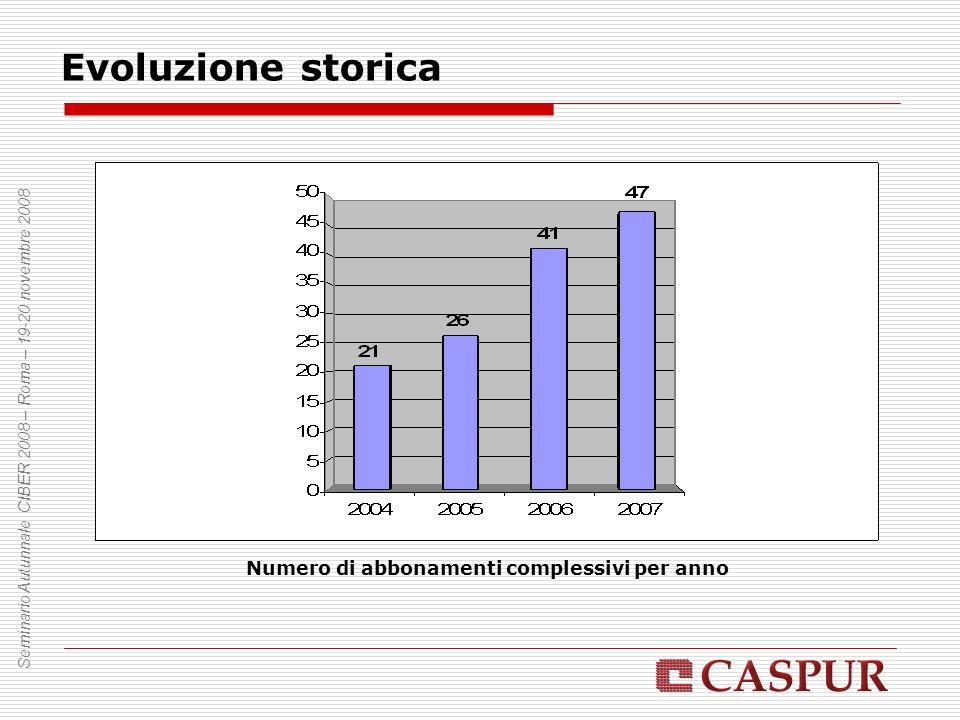 Situazione attuale e criticità gestionale 55 abbonamenti - un singolo portfolio può comprendere migliaia di riviste 40 università/enti - necessità di creare ad hoc un portfolio per ognuna di esse in base ai rinnovi contrattuali Seminario Autunnale CIBER 2008 – Roma – 19-20 novembre 2008