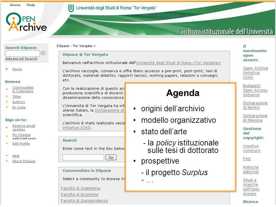 Paola Coppola, CIBER, 19-20 novembre 2008Paola Coppola, novembre 2008 agenda Agenda origini dellarchivio modello organizzativo stato dellarte - la pol