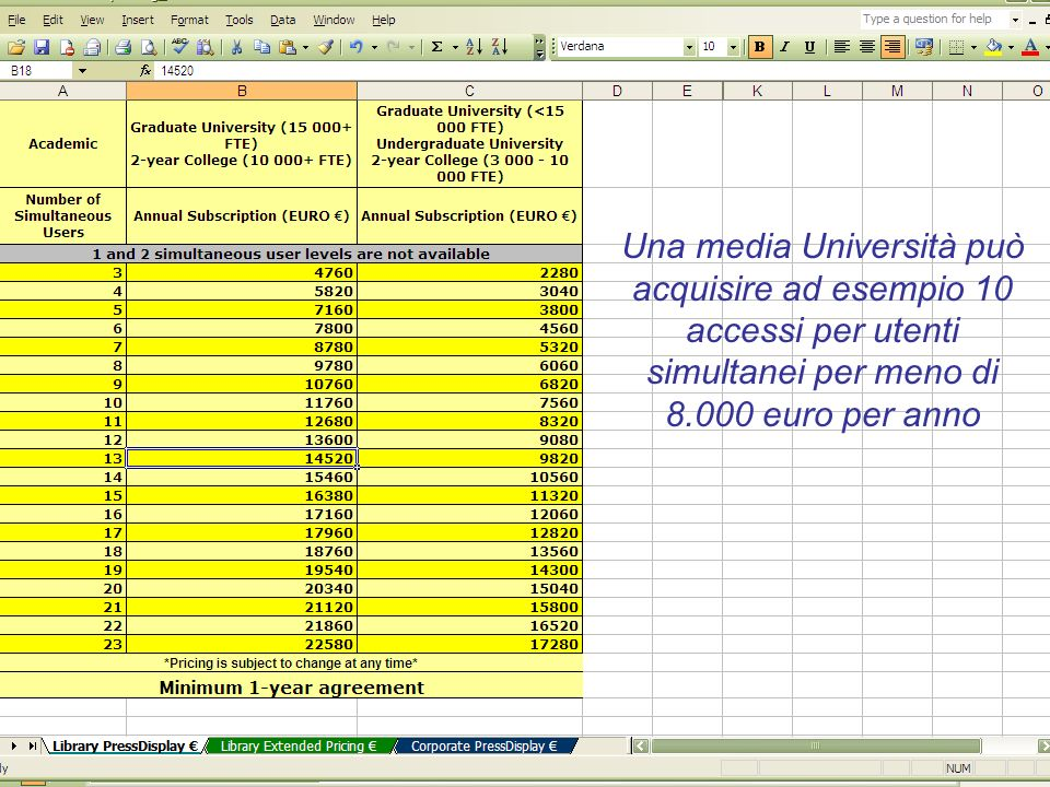 Una media Università può acquisire ad esempio 10 accessi per utenti simultanei per meno di 8.000 euro per anno