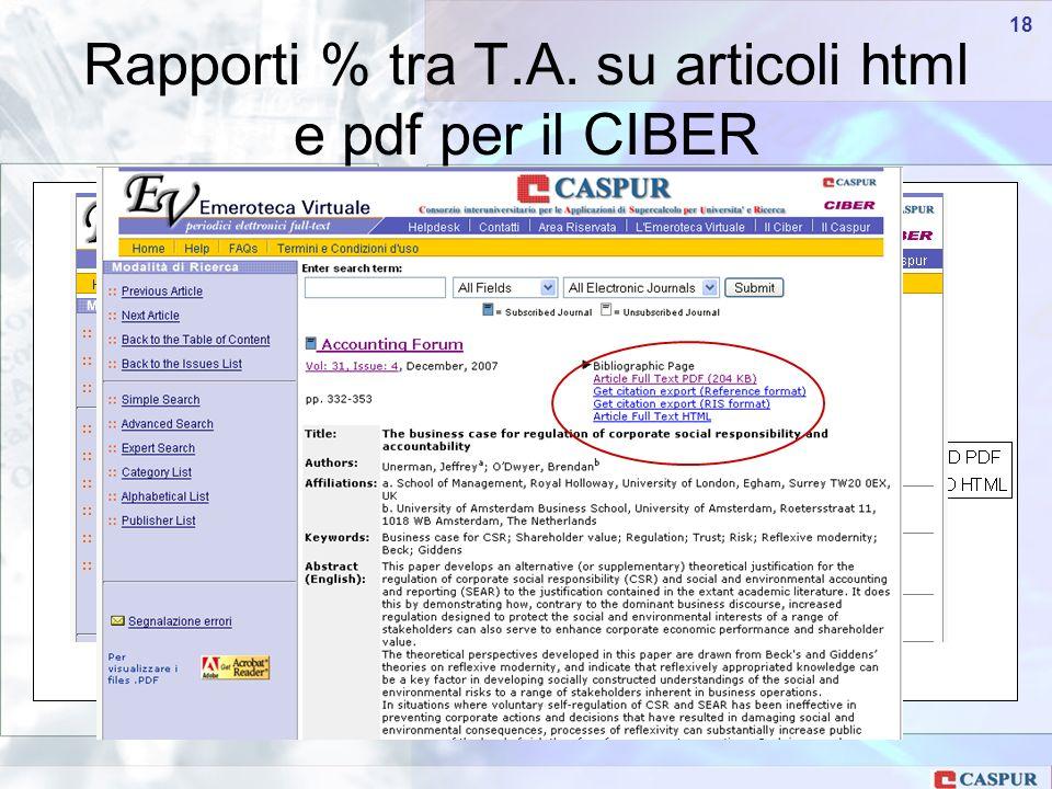 Carlo Maria Serio - c.serio@caspur.it 18 Rapporti % tra T.A. su articoli html e pdf per il CIBER
