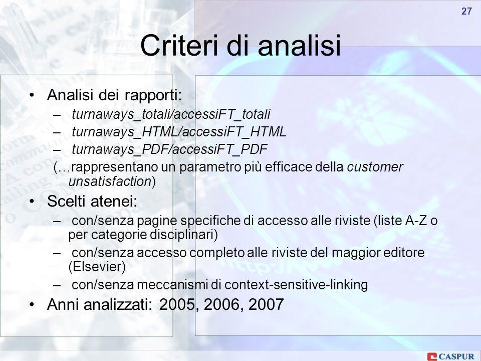 Carlo Maria Serio - c.serio@caspur.it 27 Criteri di analisi Analisi dei rapporti: – turnaways_totali/accessiFT_totali – turnaways_HTML/accessiFT_HTML – turnaways_PDF/accessiFT_PDF (…rappresentano un parametro più efficace della customer unsatisfaction) Scelti atenei: – con/senza pagine specifiche di accesso alle riviste (liste A-Z o per categorie disciplinari) – con/senza accesso completo alle riviste del maggior editore (Elsevier) – con/senza meccanismi di context-sensitive-linking Anni analizzati: 2005, 2006, 2007