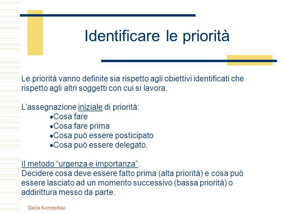 Ilaria Sorrentino Identificare le priorità Le priorità vanno definite sia rispetto agli obiettivi identificati che rispetto agli altri soggetti con cu