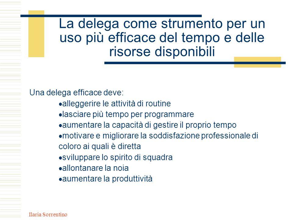 Ilaria Sorrentino La delega come strumento per un uso più efficace del tempo e delle risorse disponibili Una delega efficace deve: alleggerire le atti