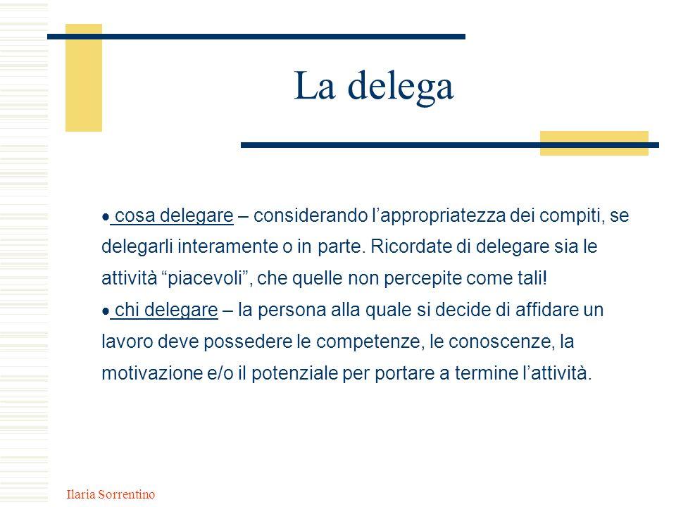 Ilaria Sorrentino La delega cosa delegare – considerando lappropriatezza dei compiti, se delegarli interamente o in parte. Ricordate di delegare sia l