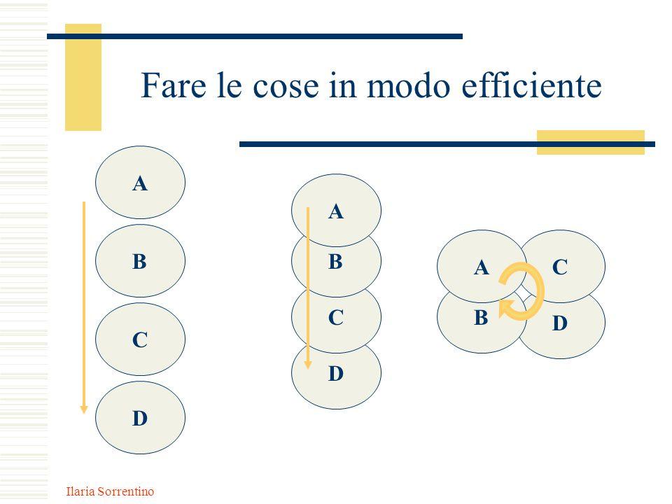 Ilaria Sorrentino Fare le cose in modo efficiente A B C D D C B A D C B A