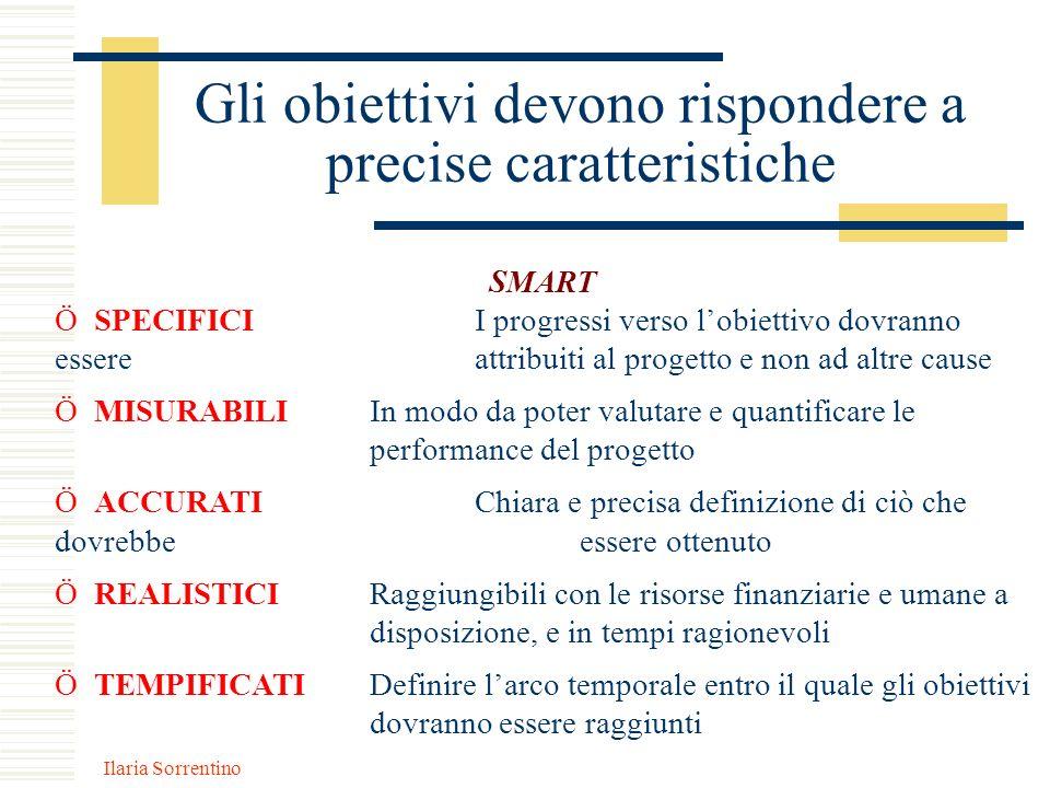 Ilaria Sorrentino Gli obiettivi devono rispondere a precise caratteristiche SMART Ö SPECIFICI I progressi verso lobiettivo dovranno essere attribuiti