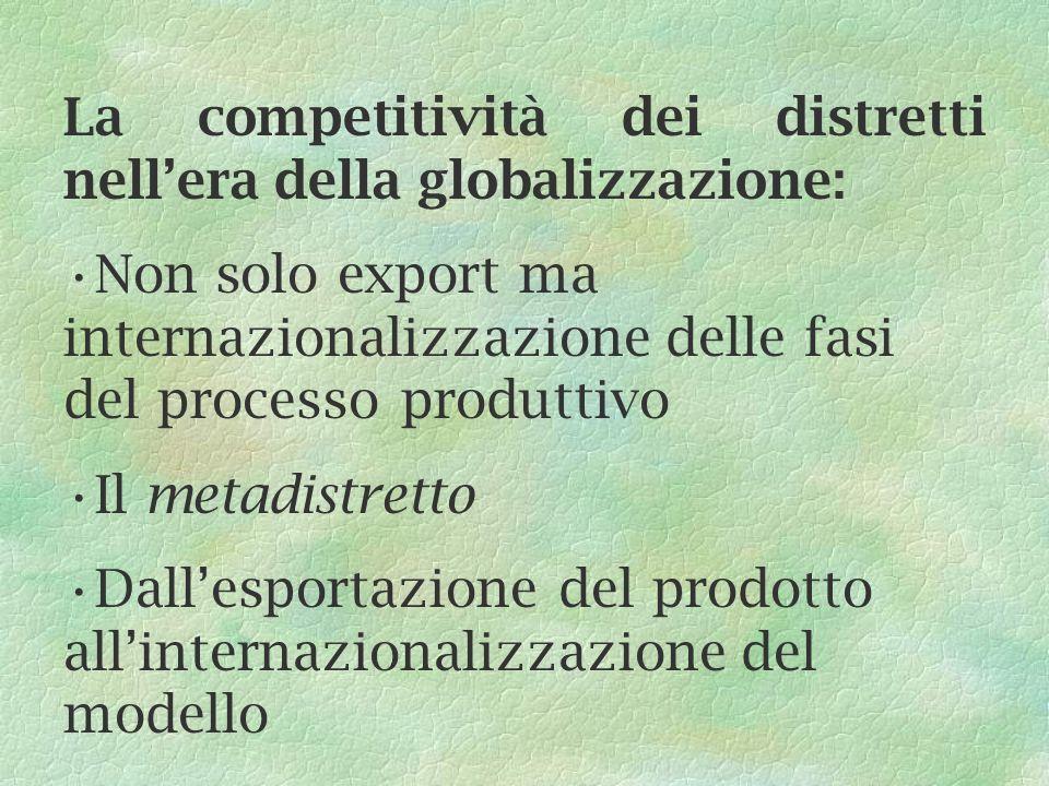 La competitività dei distretti nellera della globalizzazione: Non solo export ma internazionalizzazione delle fasi del processo produttivo Il metadistretto Dallesportazione del prodotto allinternazionalizzazione del modello