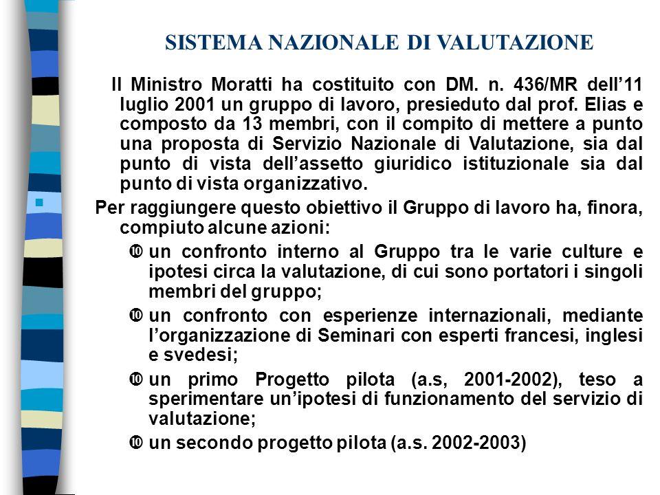 SISTEMA NAZIONALE DI VALUTAZIONE Il Ministro Moratti ha costituito con DM.