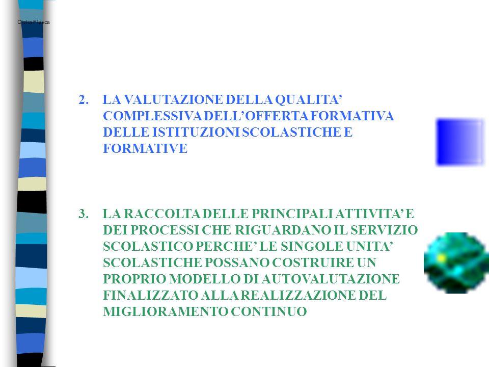 2. LA VALUTAZIONE DELLA QUALITA COMPLESSIVA DELLOFFERTA FORMATIVA DELLE ISTITUZIONI SCOLASTICHE E FORMATIVE 3. LA RACCOLTA DELLE PRINCIPALI ATTIVITA E