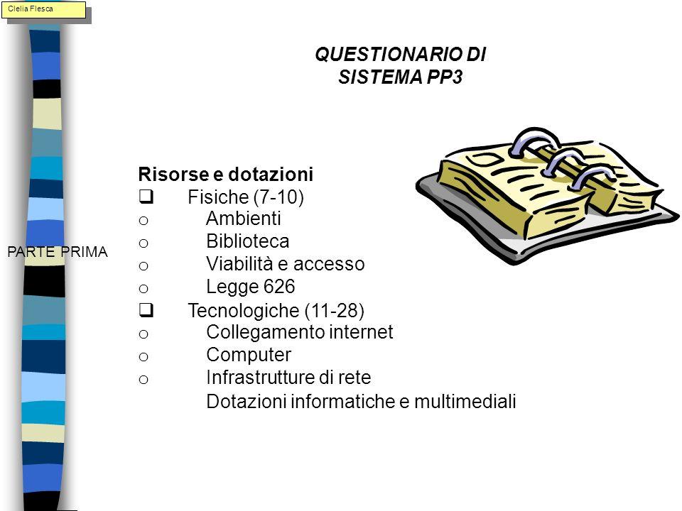 Risorse e dotazioni Fisiche (7-10) o Ambienti o Biblioteca o Viabilità e accesso o Legge 626 Tecnologiche (11-28) o Collegamento internet o Computer o Infrastrutture di rete Dotazioni informatiche e multimediali PARTE PRIMA QUESTIONARIO DI SISTEMA PP3 Clelia Flesca