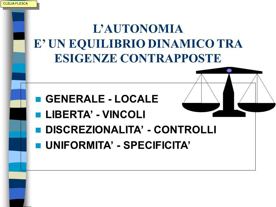 LAUTONOMIA E UN EQUILIBRIO DINAMICO TRA ESIGENZE CONTRAPPOSTE GENERALE - LOCALE LIBERTA - VINCOLI DISCREZIONALITA - CONTROLLI UNIFORMITA - SPECIFICITA CLELIA FLESCA
