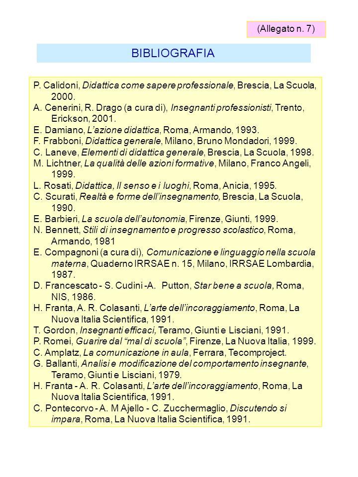 P. Calidoni, Didattica come sapere professionale, Brescia, La Scuola, 2000. A. Cenerini, R. Drago (a cura di), Insegnanti professionisti, Trento, Eric