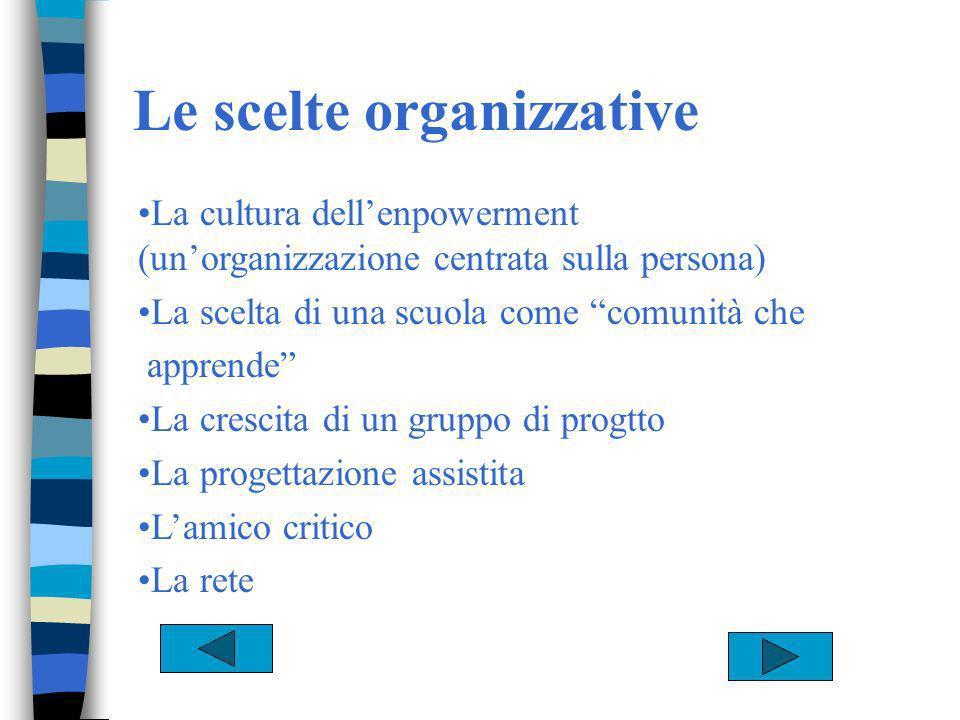 Le scelte organizzative La cultura dellenpowerment (unorganizzazione centrata sulla persona) La scelta di una scuola come comunità che apprende La crescita di un gruppo di progtto La progettazione assistita Lamico critico La rete