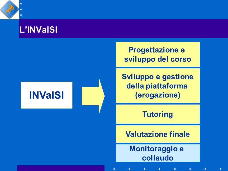 Organizzazione dei seminari iniziale e finale Coord.