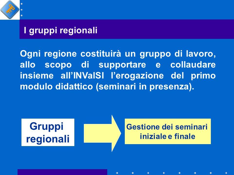 Gruppi regionali I gruppi regionali Gestione dei seminari iniziale e finale Ogni regione costituirà un gruppo di lavoro, allo scopo di supportare e collaudare insieme allINValSI lerogazione del primo modulo didattico (seminari in presenza).