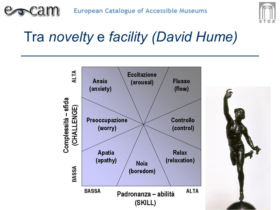 Tra novelty e facility (David Hume)
