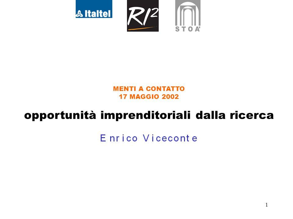 1 MENTI A CONTATTO 17 MAGGIO 2002 opportunità imprenditoriali dalla ricerca