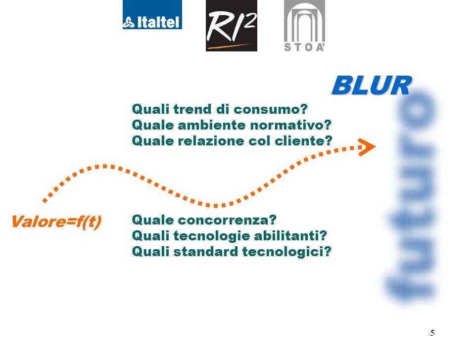 5 BLUR Quali trend di consumo.Quale ambiente normativo.