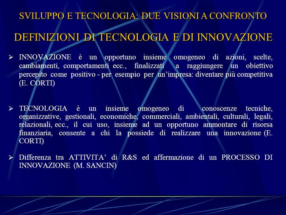DEFINIZIONI DI TECNOLOGIA E DI INNOVAZIONE INNOVAZIONE è un opportuno insieme omogeneo di azioni, scelte, cambiamenti, comportamenti ecc., finalizzati